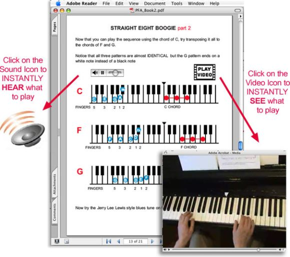 "The simplest way to ""learn piano and keyboard"" from home ..."